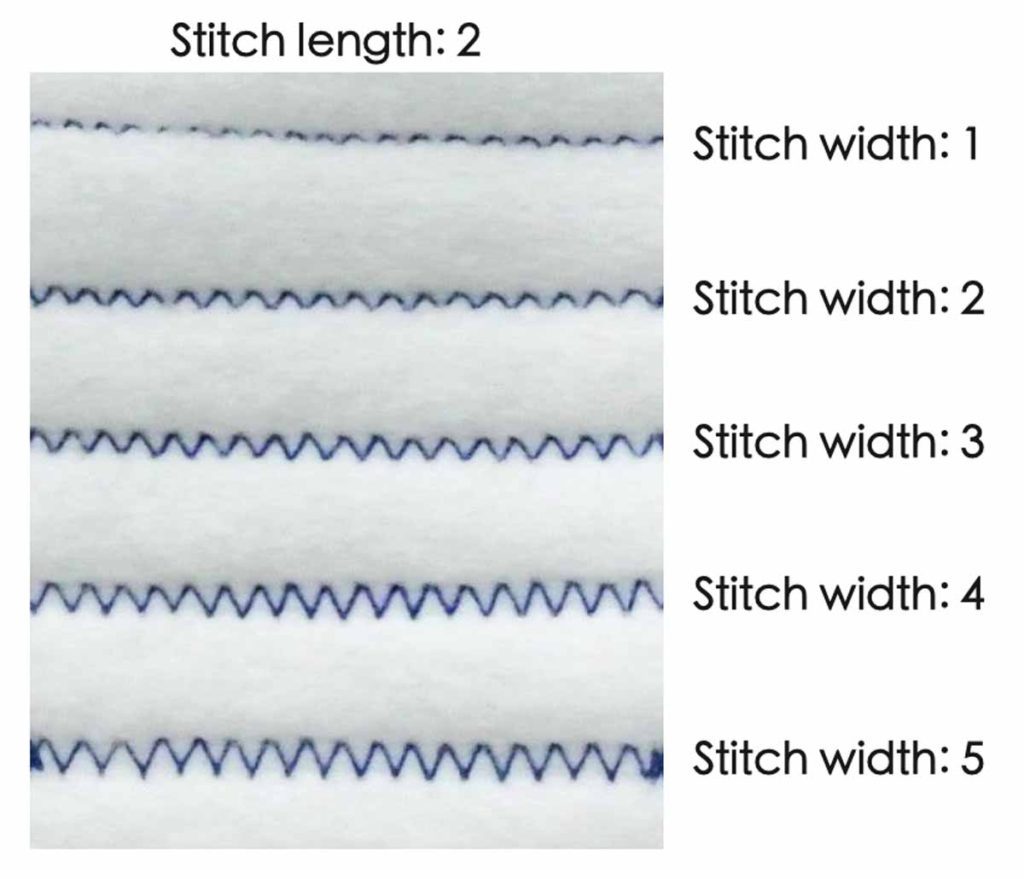 Shows Variation of Stitch Widths on sewing machine while stitch length remains same