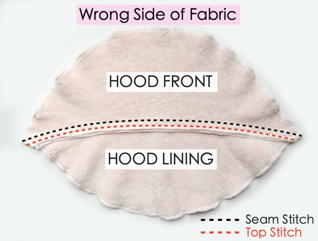 Shows Hood Front and Hood Lining Piece sewn together, opened up to wrong side of fabric and top stitched. How to make Kids Baby Toddler Hooded Towel