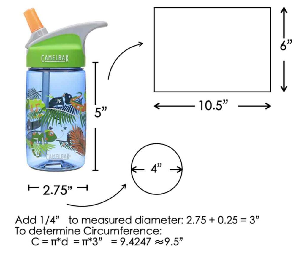 Shows how to measure water bottle to determine pattern for DIY Water Bottle Holder Bag