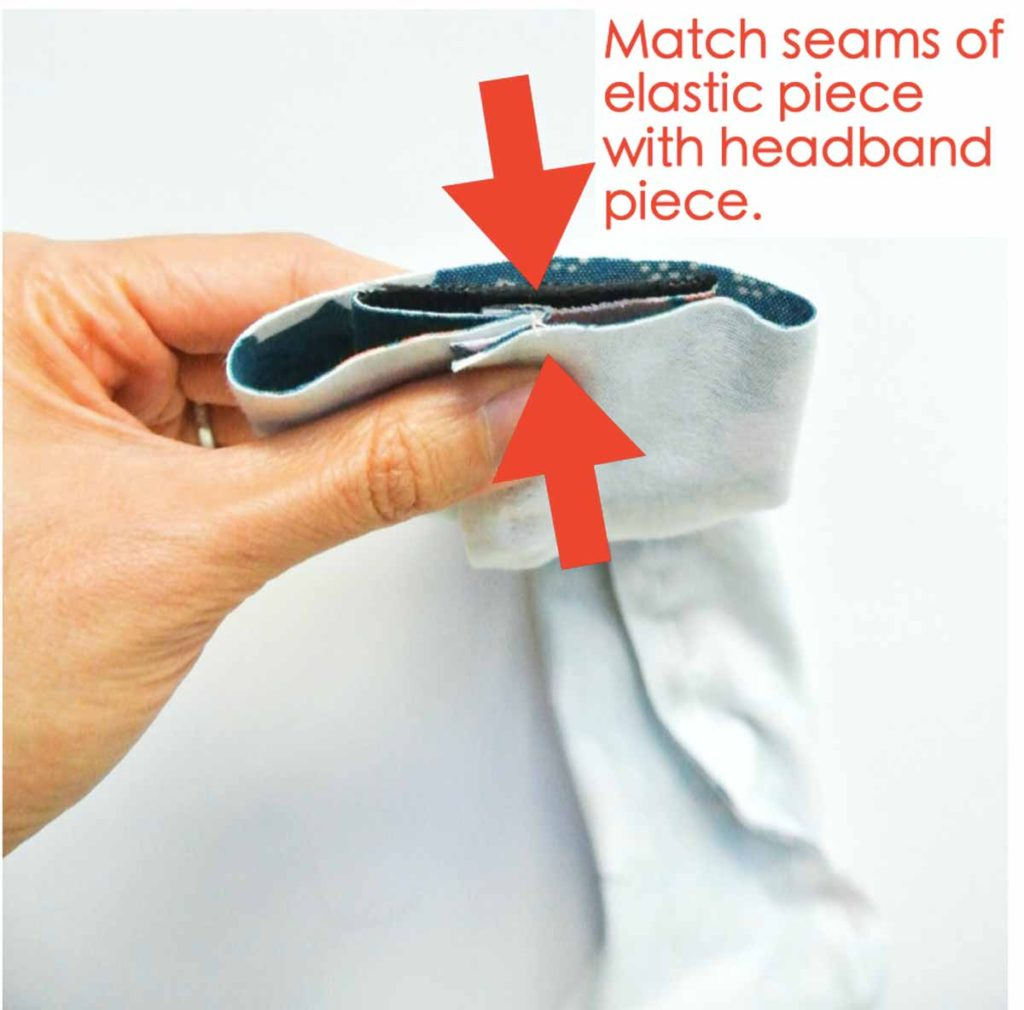 """Shows elastic piece inserted into headband piece with text overlay """"Match seams of elastic piece with headband piece"""