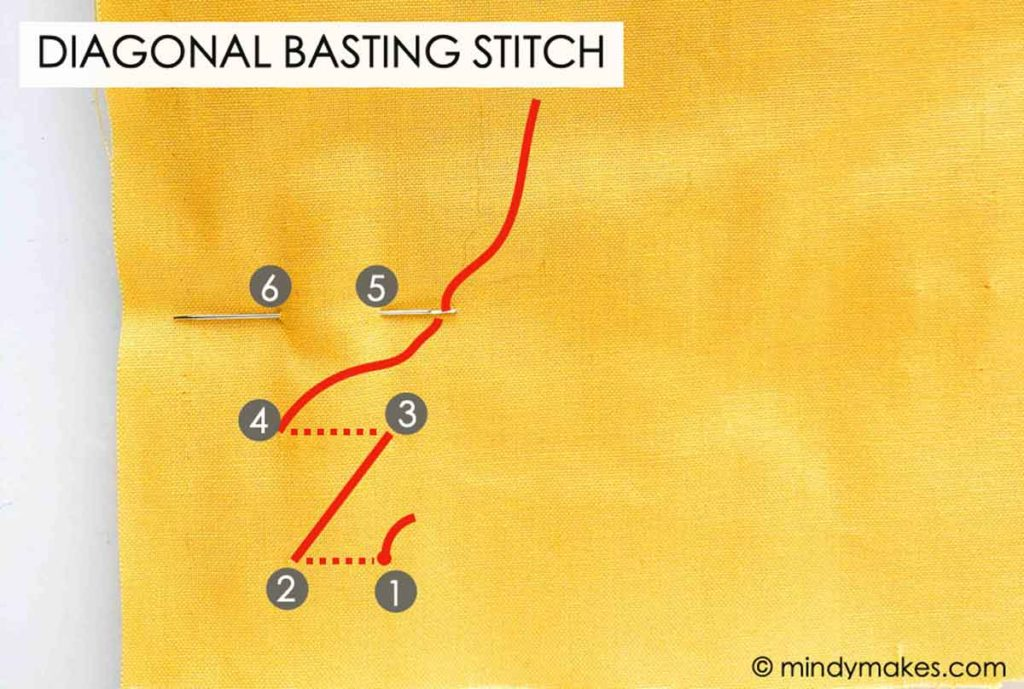 How to make Diagonal Basting Stitch