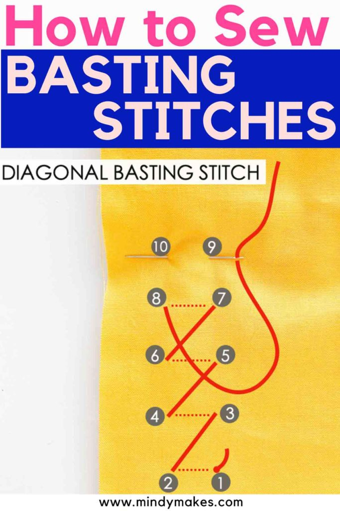 How to Sew Basting Stitches Pinterest Image