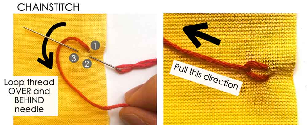 How to Make Chainstitch. Essential Hand Sewing Stitches