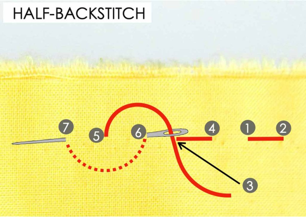 How to do Half Backstitch. Essential Hand Sewing Stitches