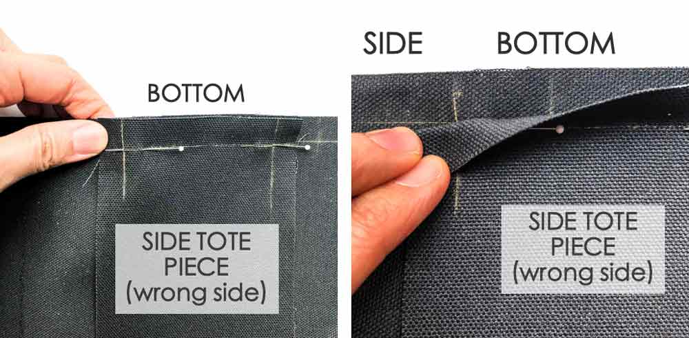 How to Make a tote bag with a lining sewing side panels to main tote