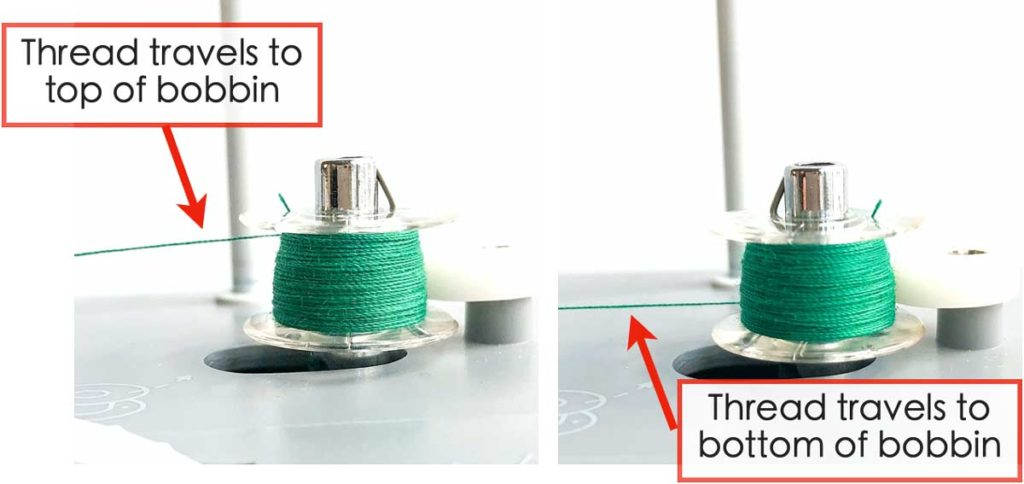 Shows thread traveling to top of bobbin while winding (Left photo) and then to the bottom of the bobbin (right photo). How to wind a bobbin