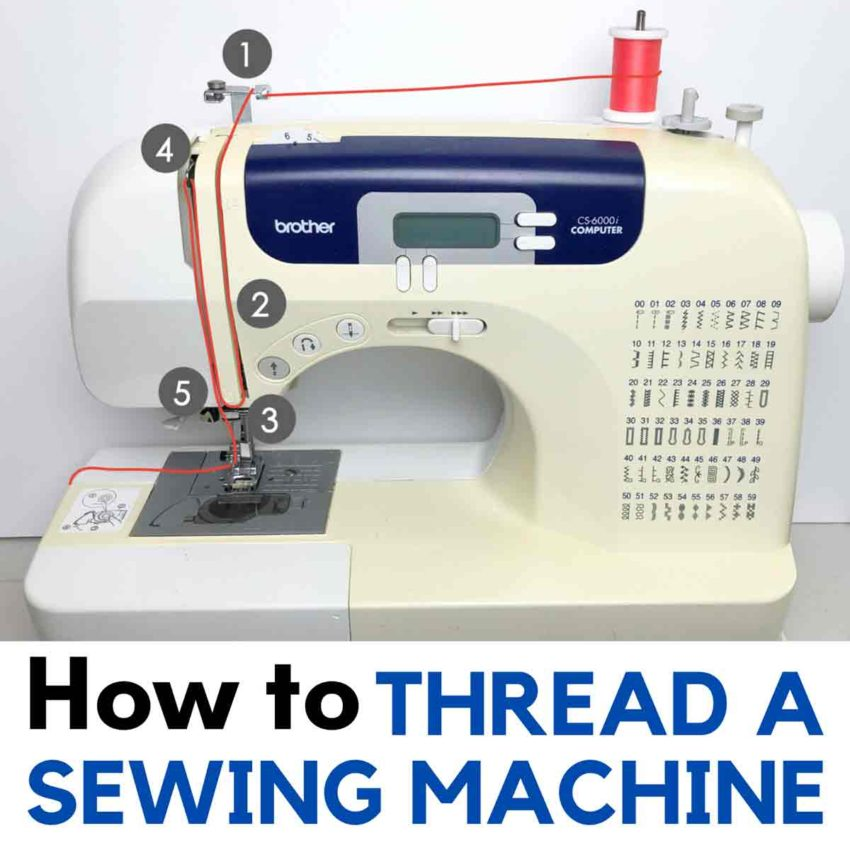 """Shows photo of a threaded sewing machine with numbers for the sequence of steps and text """"How to Thread a Sewing Machine"""""""
